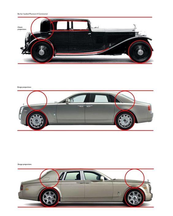 Rolls-Royce Design DNA.