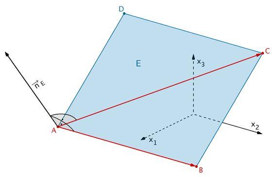 Rechteck ABCD, Vektor von A nach B, Vektor von A nach C, Normalenvektor zur Ebene E