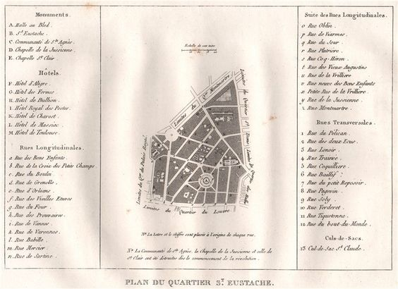 Image from http://www.antiquaprintgallery.com/ekmps/shops/richben90/images/paris-saint-eustache-.-plan-du-quartier.-palais-royal.-mail.-1e-2e-1808-map-215017-p.jpg.