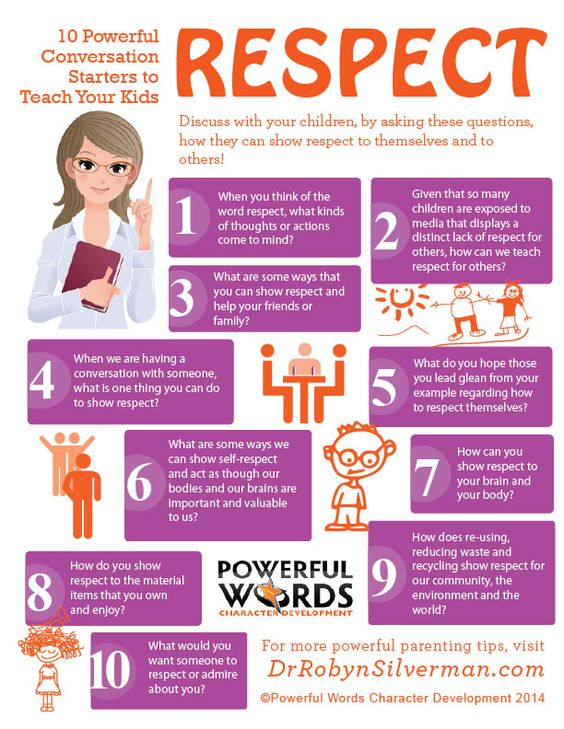 10 Powerful Conversation Starters to Teach Your Kids Respect #drrobyn #parenting #infographic: