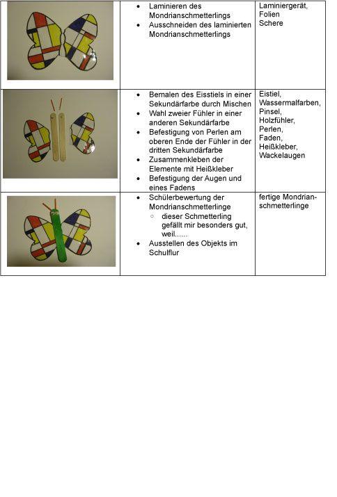 Wie Berichtet Will Ich Nach Den Osterferien Einen Kleinen Mondrian Schmetterling Im Kunstunterricht Mit Meinen G Mondrian Schmetterlingskunst Kunst Grundschule