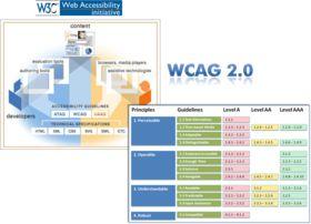 WGAC Overview