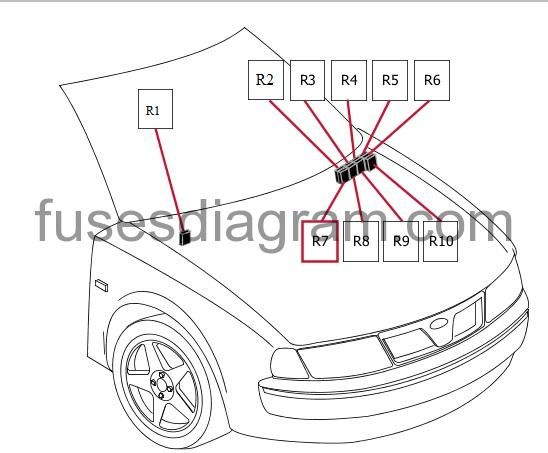 Fuse and relay box diagram BMW 3 E46 | Bmw 3 e46, Bmw, Windscreen wipersPinterest