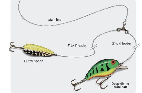 Best fishing rig for catching springtime walleyes field for Fishing for walleye