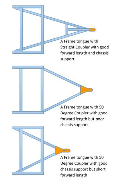 7 way truck plug wiring diagram images plug wiring diagram also wiring diagram 2001 delta printable diagrams