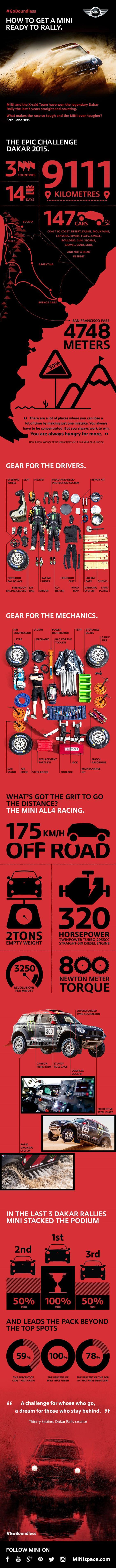 MINI at Rally Dakar 2015.