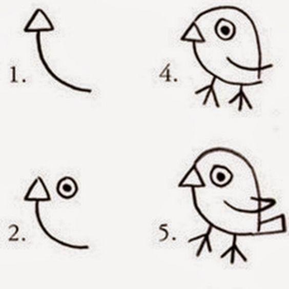 Petit Oiseau Des Dessins Faciles A Faire Sur Papier Dessins Faciles Dessin Oiseau Facile Dessins Faciles Pour Les Enfants