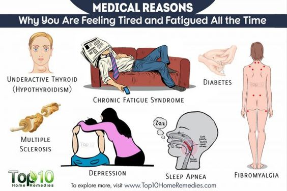 10 Medical Reasons Why You Are Feeling Tired and Fatigued All the Time