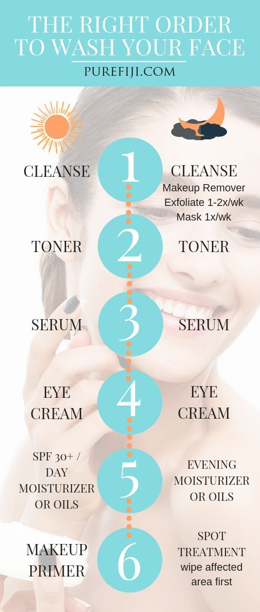 The Right Order To Wash Your Face Natural Skin Care Skin Care Regimen Skin Care