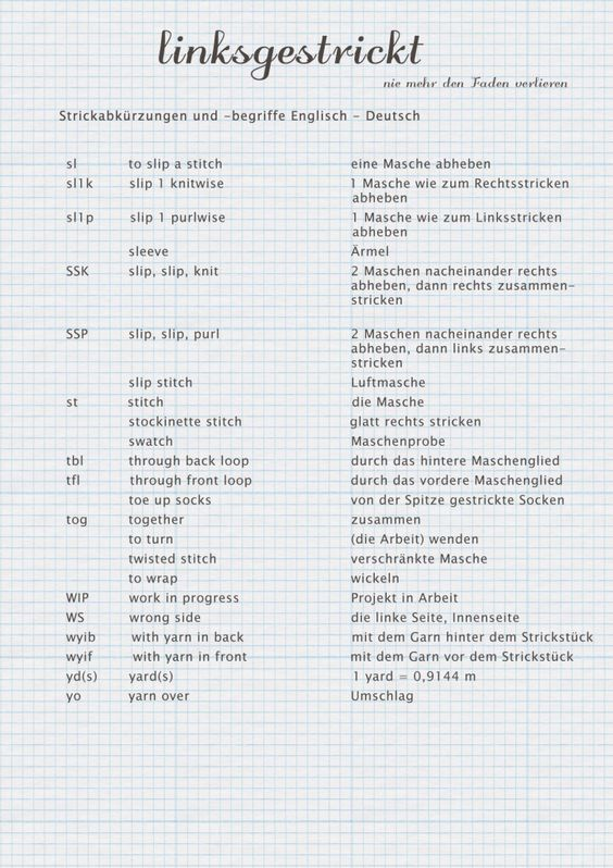 Ich habe ein kleines PDF erstellt für all diejenigen, die gerne englischsprachige Anleitungen stricken möchten, sich aber irgendwie noch nicht richtig herangetraut haben. Das PDF enthält neben den englischen Strickabkürzungen weitere wichtige Vokabeln und natürlich ihre Übersetzung ins Deutsche. Ich habe versucht, eine möglichst umfassende Liste zu erstellen aber mit Sicherheit fehlt der ein oder andere Begriff. Bitte schreibt mir, falls ich etwas wichtiges vergessen haben sollte. Die Liste…