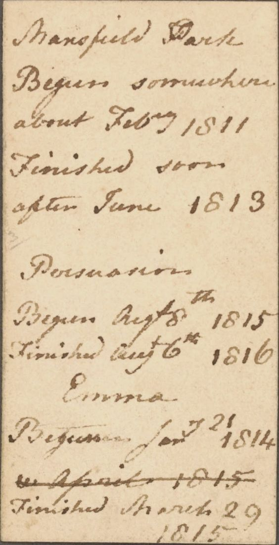 Jane Austen (1775–1817) Autograph note, listing the dates of composition of her novels Purchased by J. P. Morgan, Jr., 1925; MA 1034.4 Images provided by DIAMM on behalf of Jane Austen's Holograph Fiction MSS: A Digital and Print Edition.