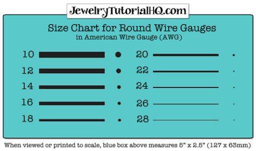 Jewelry wire gauge size chart (awg - american wire gauge ...