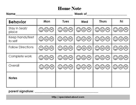 positive behavior note home | An Elementary Home Note for Behavior Monitoring