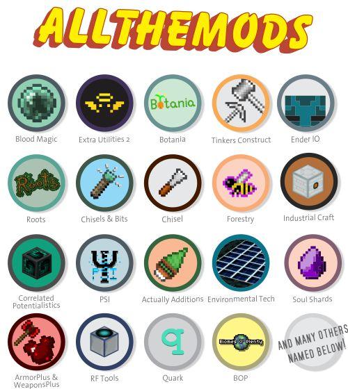 All the Mods - Tech - Minecraft Modpacks - Curse