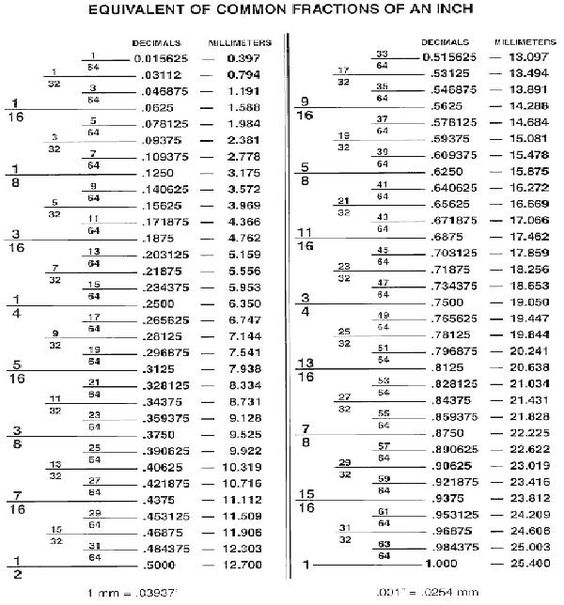 Gas Data Chart For Swaged Oxygen  Acetylene Gas Welding Nozzles