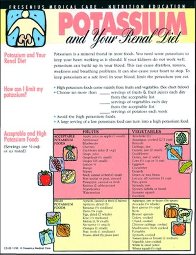 Chronic renal failure diet plan guidelines, tips and ...