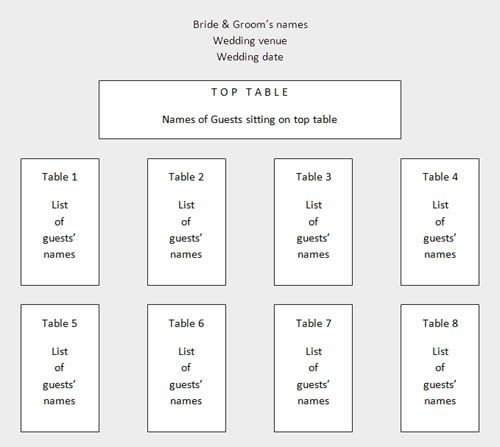 table layout for wedding reception templates
