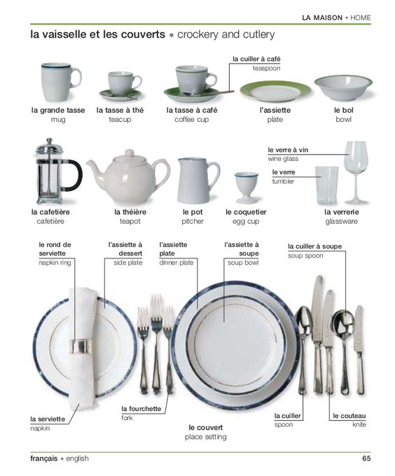 Table settings cutlery and place settings on pinterest - Les services a table ...