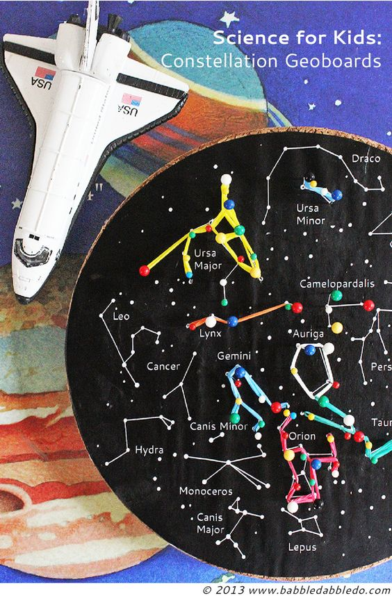 astronomy activities for middle school - photo #36