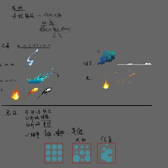 第2期 Flash手绘游戏特效课程-课程...