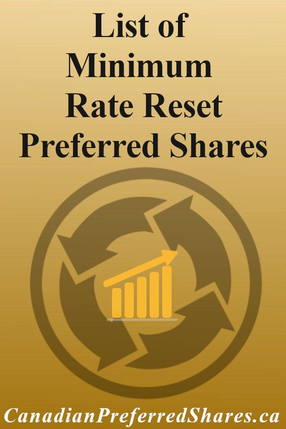 List Of Minimum Rate Reset Preferred Shares 2020 List Shared