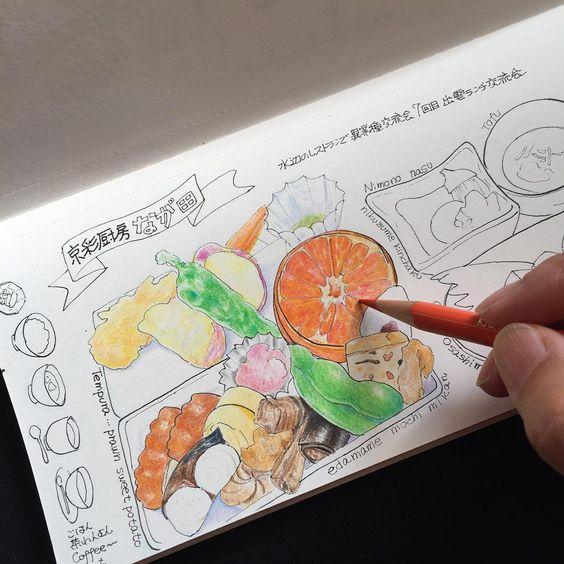 島根県出雲市の京彩厨房 なが田 のお弁当。  ちょっと進みました。 work in progress.  だんだんにぎやかになってきました。  トラベラーズノートいっぱいに描いたらなんとにぎやか。  この後お刺身と煮物。  #art #drawing #food #foodsketch #journal #japan #japanesefood #travelersnotebook #sketch #sketchbook #wasyoku #washoku  #和食 #島根 #出雲 #なが田 #トラベラーズノート #絵日記 #手帳 #スケッチ  #絵を描く暮らし #tempura #野焼き #みかん