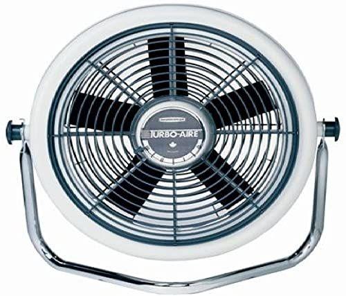 New Seabreeze 3200 0 Aerodynamic Turbo Aire High Velocity Cooling Fan Online In 2020 High Velocity Fan Wall Mounted Fan Table Fan
