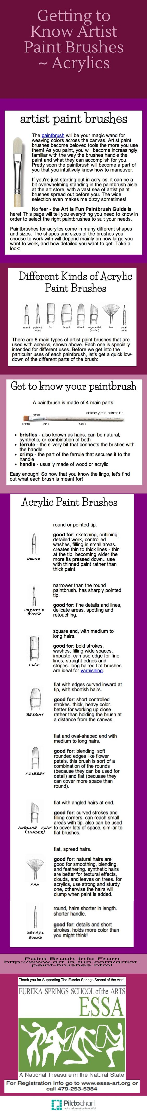 Great Tips on Getting to Know Acrylic Paint Brushes From http://www.art-is-fun.com/artist-paint-brushes.html