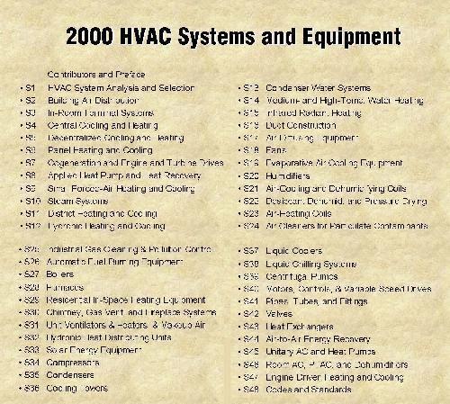 Ashrae 2000 Hvac Systems And Equipment Handbook