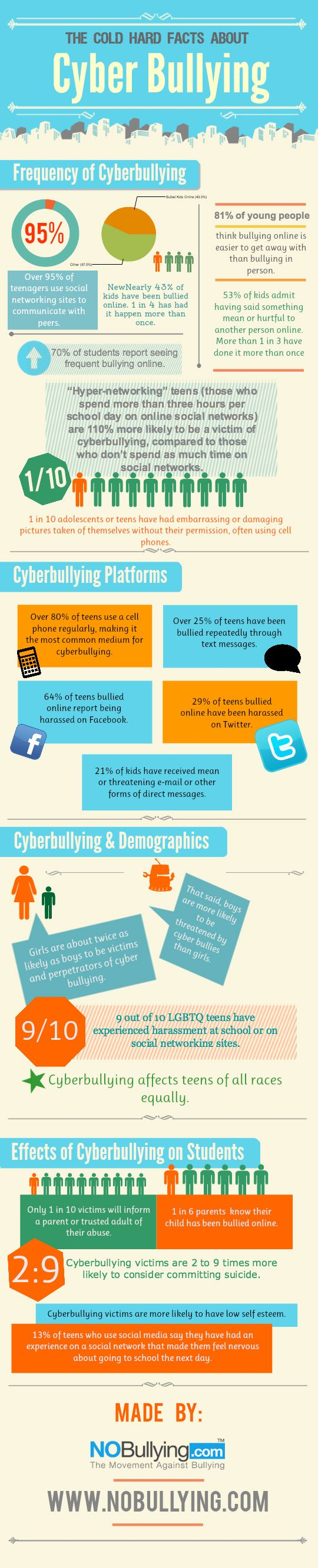 www.nobullying.com id dedicated to helping and advising teens, parents and teachers in their fight against bullying and cyber bullying.: