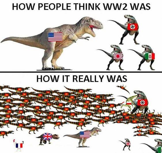 World War II in a eggshell