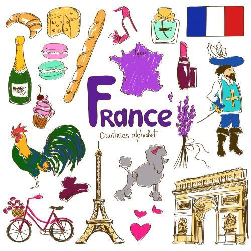 Frankreich Kulturkarte Zum Ausdrucken Ausdrucken Culture Frankreichkulturkarte Zum In 2020 Geography For Kids France For Kids Geography Activities