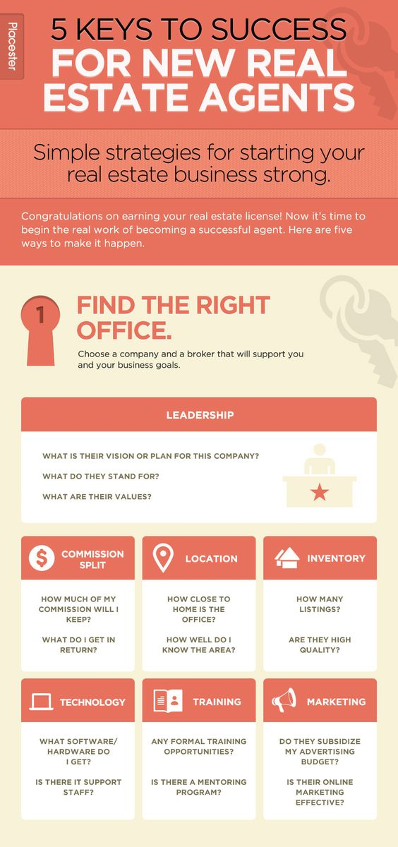 www.sweethomeva.com Advice for new real estate agents. 5 Keys to Success for New Real Estate Agents