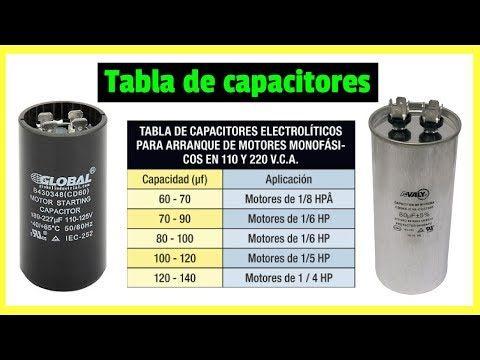 Tabla De Capacitores De Arranque Y Trabajo Para Motores Monofasicos Desc Imagenes De Electricidad Electricidad Y Electronica Diagrama De Instalacion Electrica