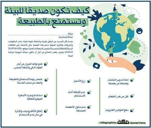 إنفوجرافيك نصائح لكتابة سيرة ذاتية جيدة صحيفة مكة Graphic Infographic جراف نصائح إنفوجرافيك كتابة ال Learning Websites Learning Word Search Puzzle