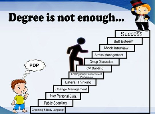 best degree for the future