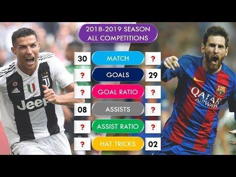 Under Construction Soccer News Lionel Messi La Liga