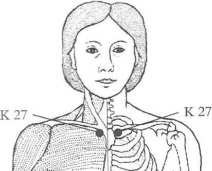 Throat chest pain pain