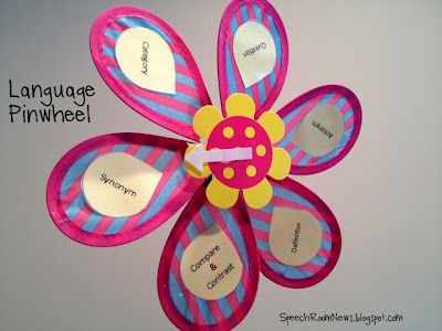 Language Pinwheel: Synonyms, Categories, WH questions, Definitions