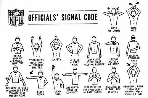 Officials Signals Code Volleyball Workouts Understanding Football American Football