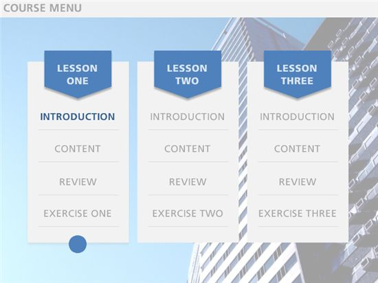 Use Course Table Of Contents As Navigation And To Show Progress