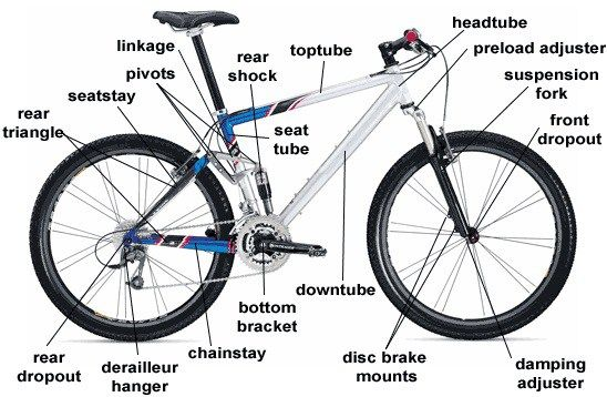 Mountain Bike Buyers Guide Mountain Bike Reviews Diamondback