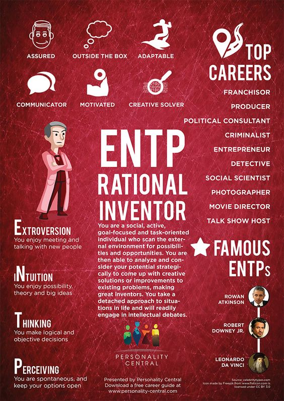 this section entp personality gives a basic overview of the personality type entp for more. Black Bedroom Furniture Sets. Home Design Ideas