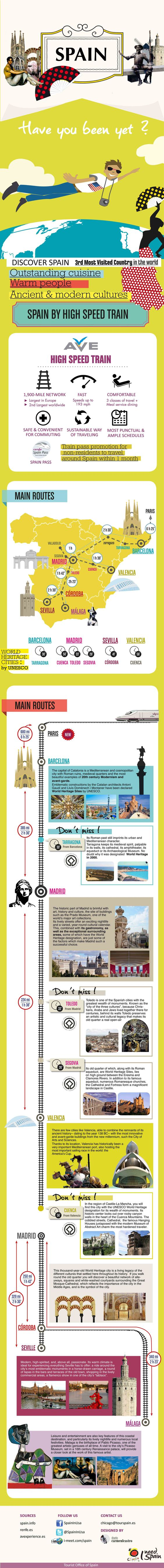 Get the most out of Spain by traveling around the country on the AVE High Speed train.  Visit the major cities within super short times!