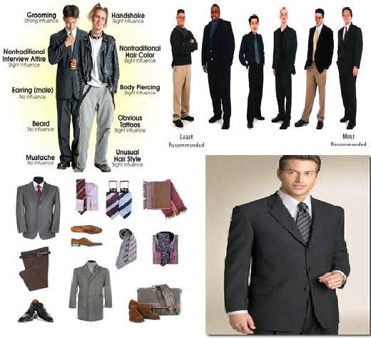 what to wear for google interview
