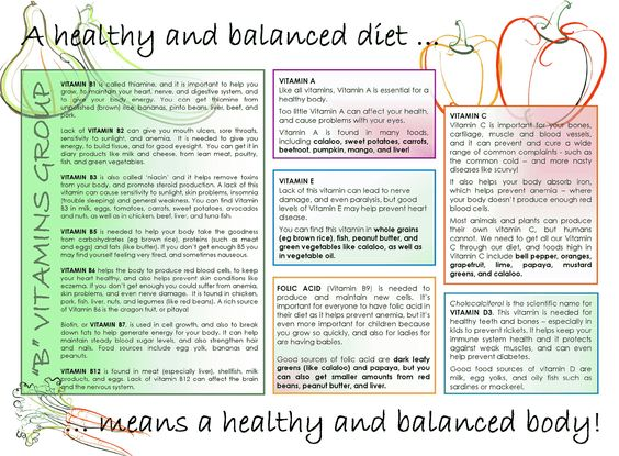 vitamin benefits chart: Vitamin chart for women theschool is managed by bob and rhonda