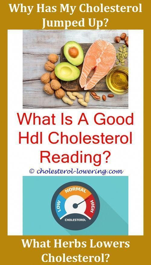 high cholesterol diet for teens