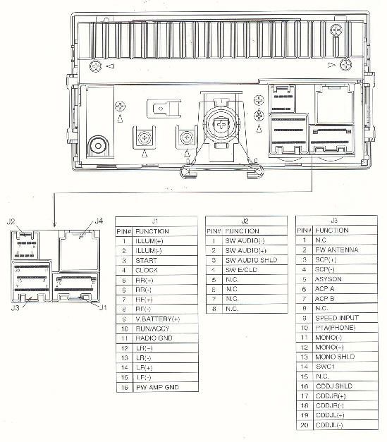 Stereo Wiring Diagram For 1998 Ford Ranger 7 In 2021 Ford Ranger Car Audio Ford Fusion