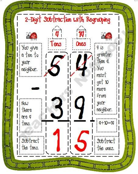 2-Digit Subtraction With Regrouping Anchor Chart | Math ~ Just do ...