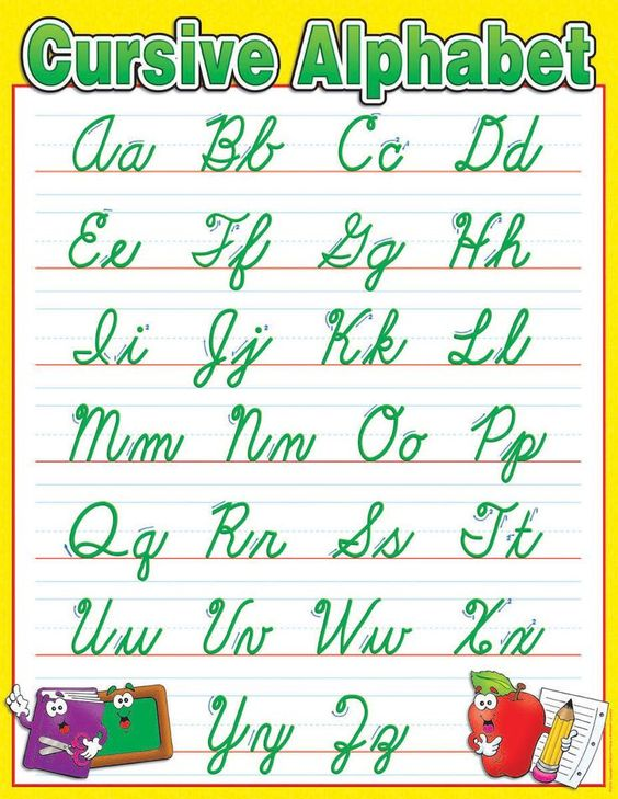 Worksheets Cursive Alphabet Pdf cursive alphabet chart and charts on handwriting classroom decorations cursive